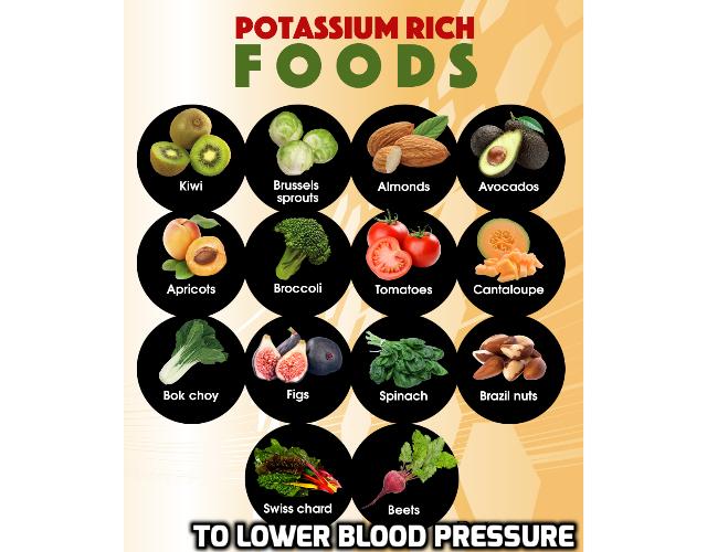 When a Low-Salt Diet Raises High Blood Pressure - Since the early 80's, there has been an intense anti-salt propaganda movement in government health guidelines. However, the number of people with high blood pressure has been rising despite adopting a low-salt diet. Read on to find out the reason for this.